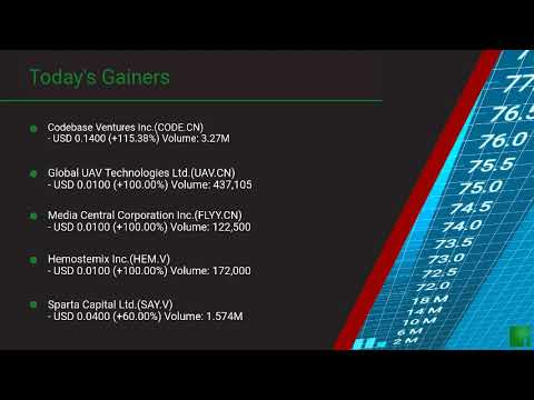 InvestorChannel's Canadian Stock Market Update for Wednesd ... Thumbnail