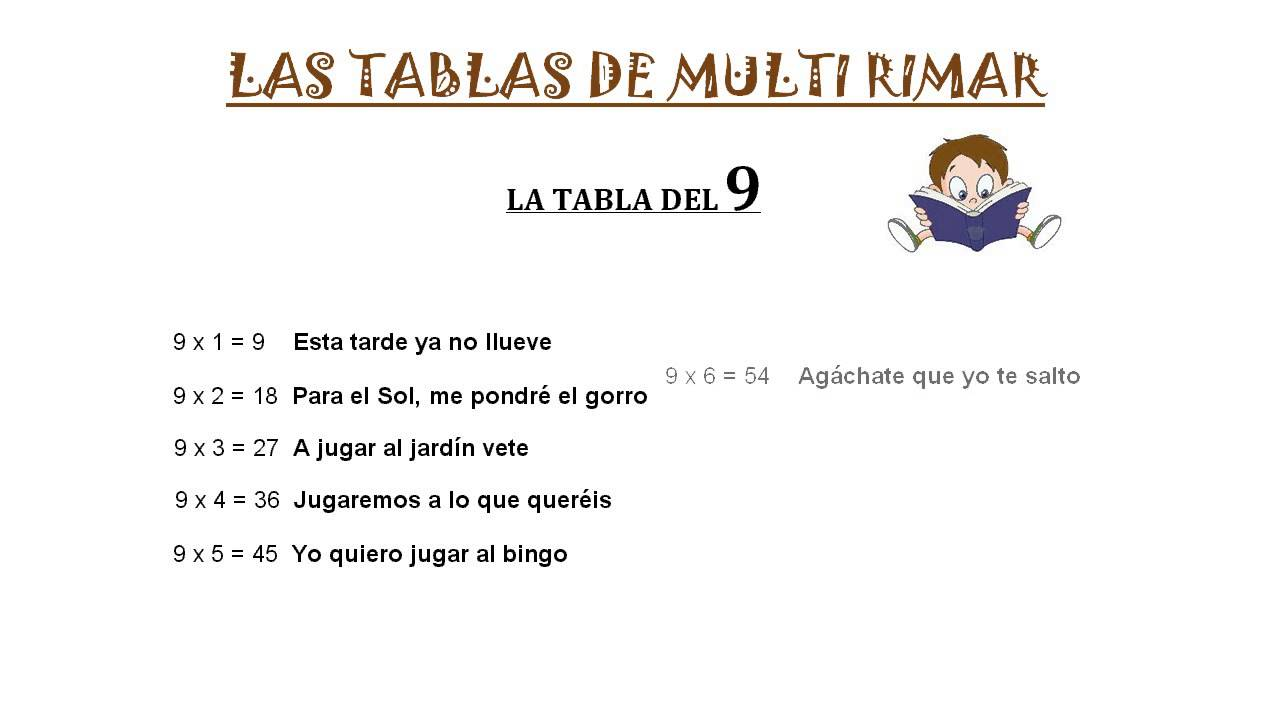 La tabla de Multi Rimar del 9