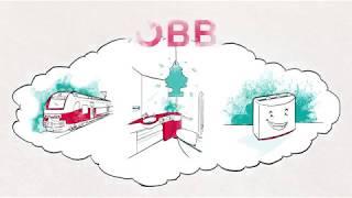 ÖBB Service Design Center