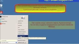 Vpn сервер форекс бесплатно способы торговли на форекс видео
