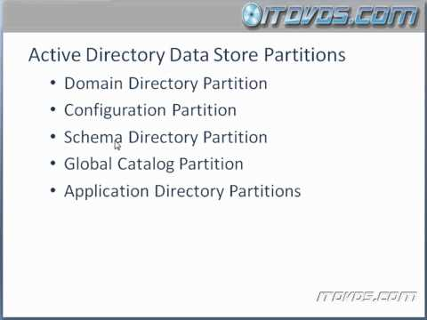 MCTS Exam 70-640 Training - Active Directory Partitions - YouTube