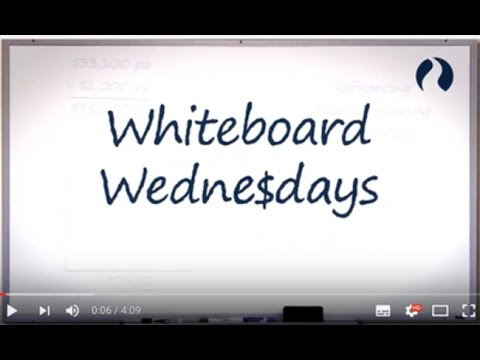 Video WHITEBOARD WEDNESDAY: What are the tax benefits of using an offset account