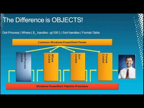 Windows PowerShell 2.0 for Beginners Training & Overview - EPC ...