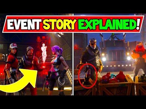 *NEW* Fortnite CHAPTER 2 EVENT STORYLINE EXPLAINED!   Chapter 2 Storyline So Far...