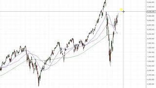 Wall Street – Dow und Nasdaq100 laufen auseinander…
