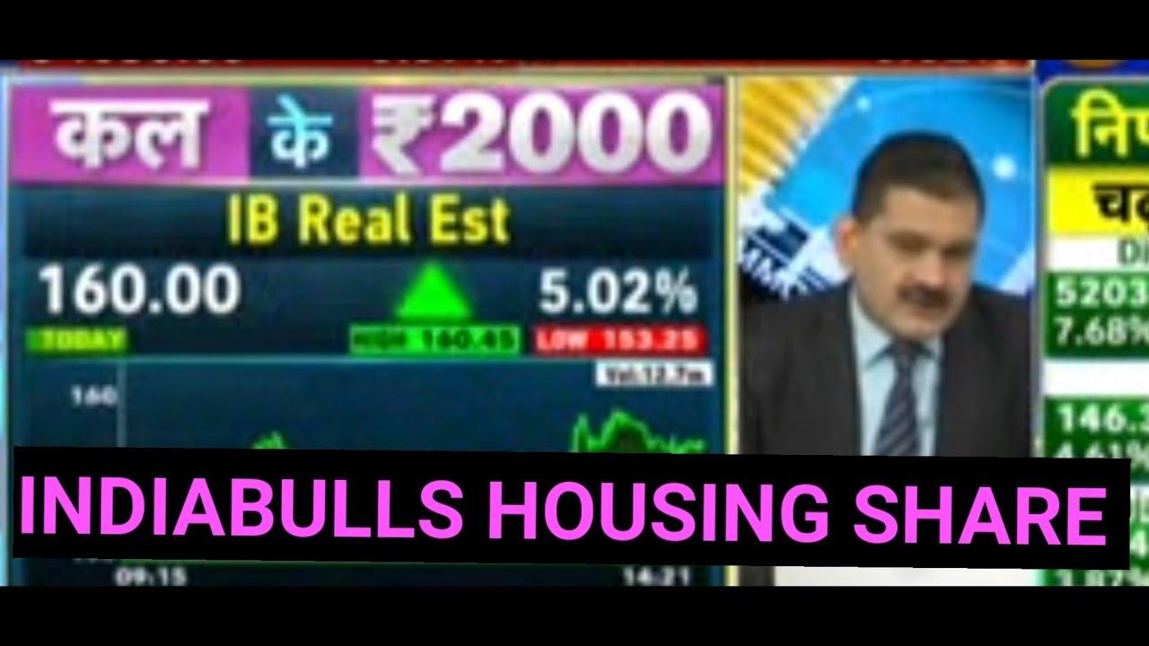 indiabulls real estate financing newest news indiabulls property share indiabulls stock news thumbnail
