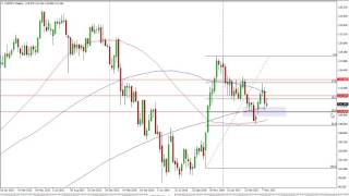 USD/JPY - USD/JPY Technical Analysis for the week of May 29 2017 by FXEmpire.com