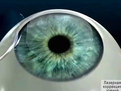 Народная медицина зрение глаза