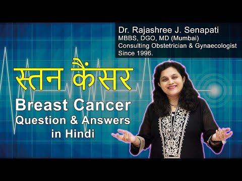 Cancer genetic testing brca