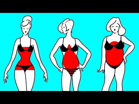 Помогает ли пресс для похудения живота