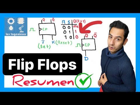 Resumen flip flop RS,D,JK,T