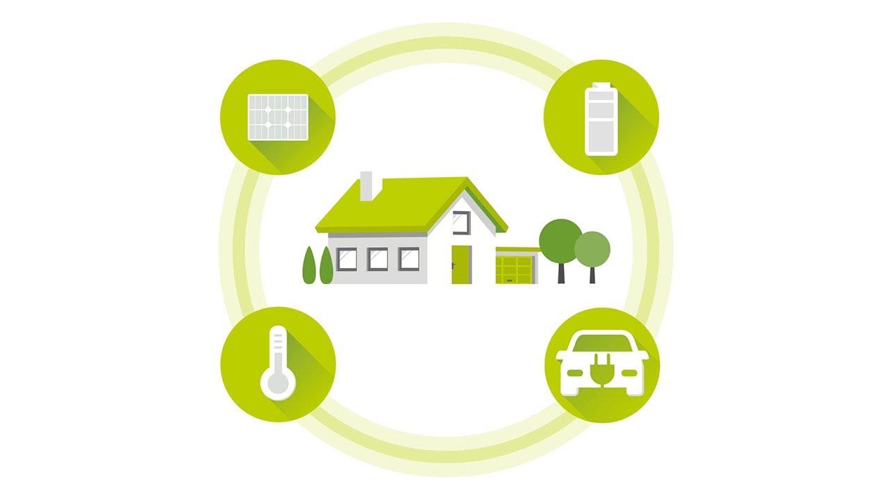CKW Smart Energy – Intelligente Energielösungen aus einer Hand | CKW
