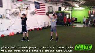 Training Arm Swing For EXPLOSIVE Athletes