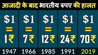 1947 के बाद भारतीय रुपए में गिरावट के कारण और इतिहास   Devaluation of Indian Rupee's History