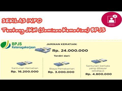 Info tentang JKM (Jaminan Kematian) BPJS