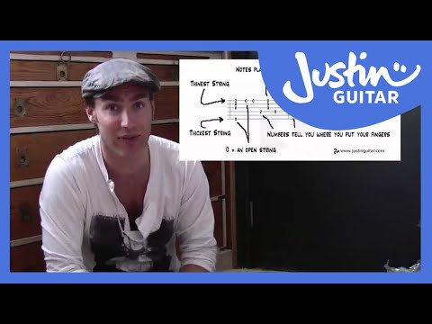 How To Read TAB and Chord Boxes (Guitar Lesson BC-108) Guitar for beginners, Getting started