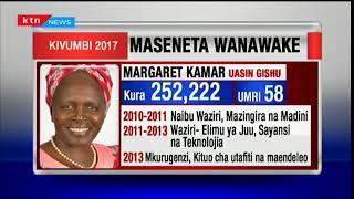 Maseneta Wanawake waliochaguliwa katika uchaguzi wa mwaka 2017