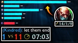 this game was lost.. UNTIL SINGED TOOK OVER