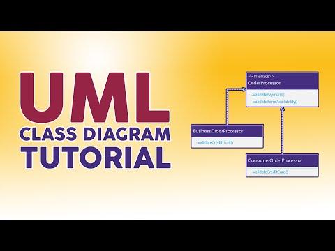 UML Class Diagram Tutorial - YouTube