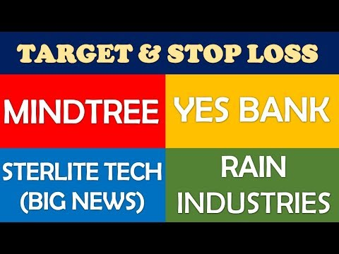 mp4 Mindtree Investing Chart, download Mindtree Investing Chart video klip Mindtree Investing Chart
