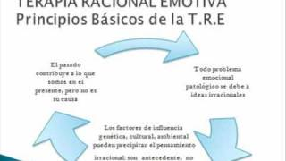 Manual De Terapia Racional Emotiva De Albert Ellis Epub