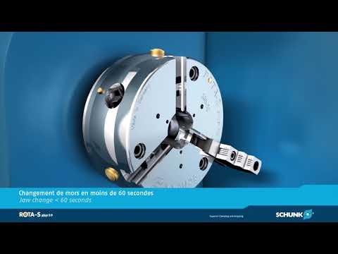 Ręczny uchwyt obrotowy ROTA-S plus 2.0 - zdjęcie