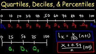 Grade 10 Math | Quartiles, Deciles, & Percentiles with Cumulative Relative Frequency | Khan Academy