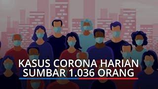 Kasus Corona Harian di Sumbar Tembus 1.036 Orang, Sudah 69.110 Warga Terinfeksi Covid-19