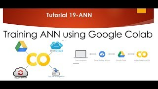 Tutorial 19- Training Artificial Neural Network using Google Colab GPU