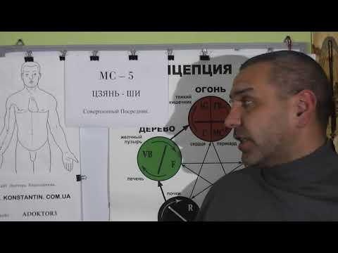 Острая боль коленного сустава при сгибании