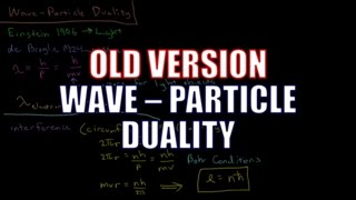 Learn Wave Particle Duality meaning, concepts, formulas
