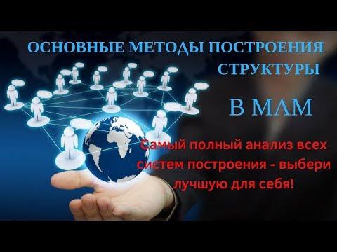 , title : 'Модели построения структуры в МЛМ / Как строить структуру в МЛМ Бизнесе