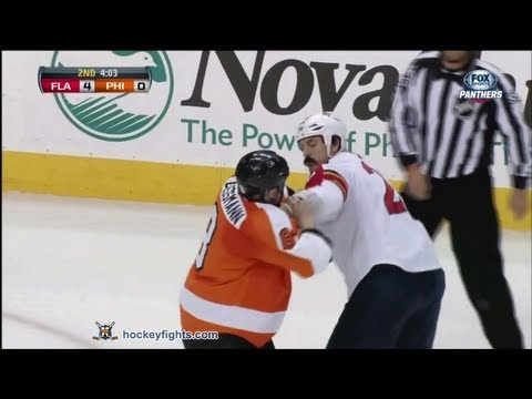 Nicklas Grossmann vs. George Parros