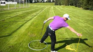 Golf Swing Club Face Control