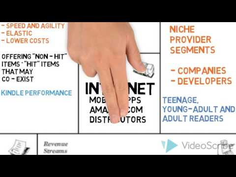 mp4 Business Plan Of Amazon, download Business Plan Of Amazon video klip Business Plan Of Amazon