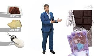 Шоколадный набор Брату 60г от компании Модная точкА - видео