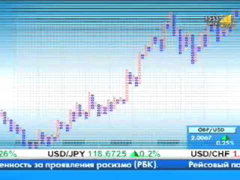 Стоимость опциона евро рубль