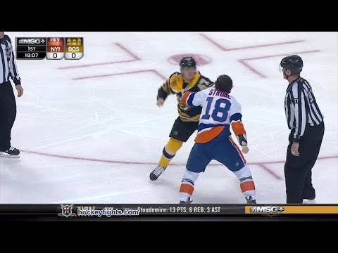 Ryan Strome vs Torey Krug