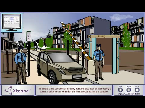 EssenRFID (UHF) Car Parking Management System