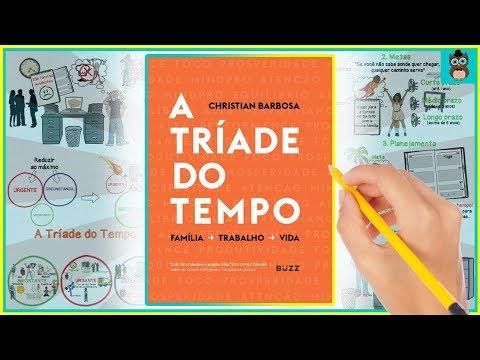 A TRÍADE DO TEMPO | CHRISTIAN BARBOSA | COMO SER MAIS PRODUTIVO | RESUMO ANIMADO | IlustradaMente