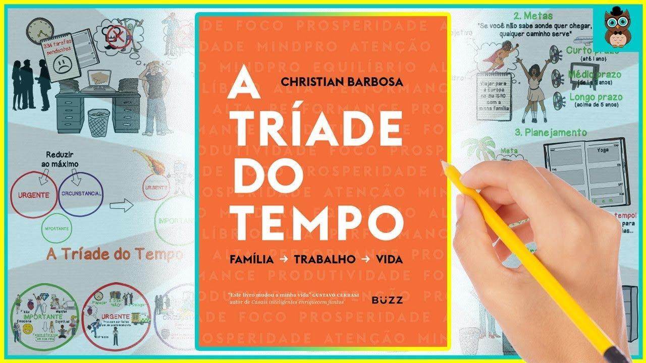 COMO SER MAIS PRODUTIVO | Christian Barbosa