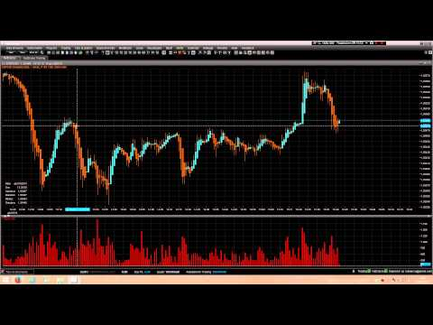 Www trading 212 com