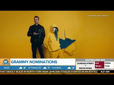 Who will be nominated for a Grammy this year?