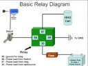 Basic Relay diagram - IOW what goes where