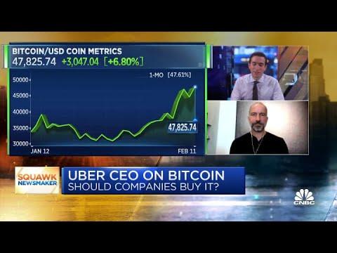 Halalkah trading bitcoin