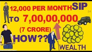 Invest Rs.12000 Per Month And Get 7 crore Rs. How to invest in Sip