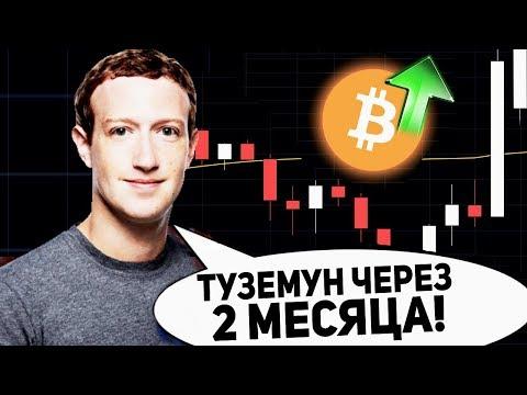 Биткоин это сколько рублей