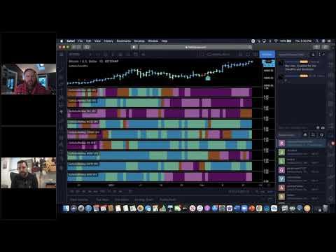 Market Recap Video Review of Flight Path Feb 18, 2021
