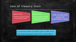 Accounting for Treasury Stock