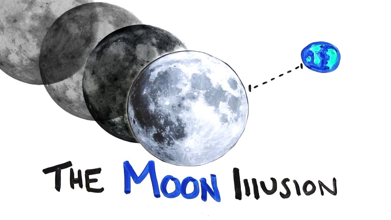 Why The Moon Looks Bigger On Some Nights Than It Does On Others